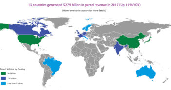 Global shipping volumes generate US$279bn revenue in 2017
