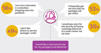 More than half of Americans worry about doorstep parcel theft
